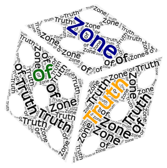 Zone of Truth